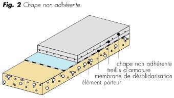 epaisseur chape beton great suprieur dalle beton garage epaisseur planchers amp terrasses cours. Black Bedroom Furniture Sets. Home Design Ideas